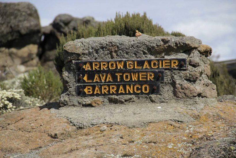 Kilimanjaro – Ruta Marangu1